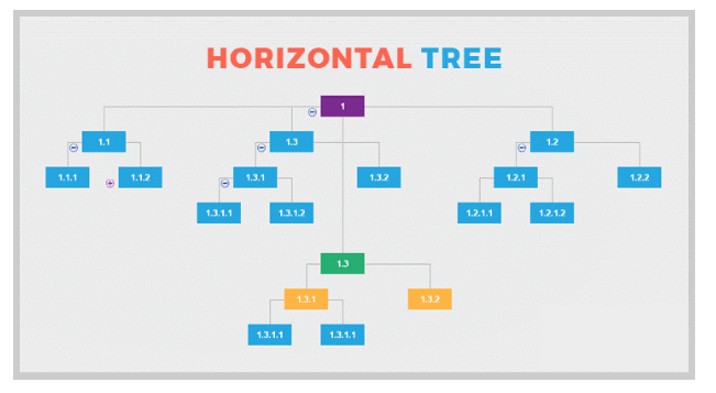 Horizontal jQuery Tree View plugin