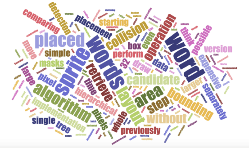 Jason Davies Word Cloud With Phrases