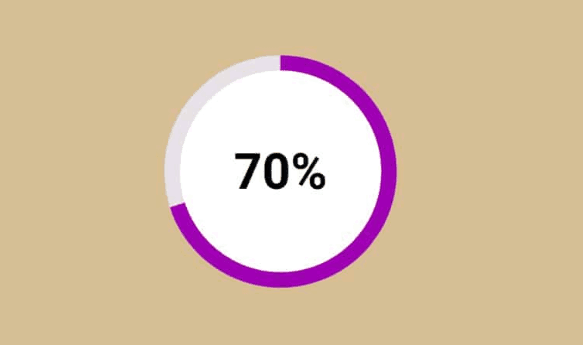 CSS Animated Percentage Circle HTML & CSS