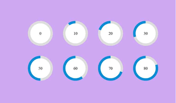 Pure CSS Radial Progress Bar