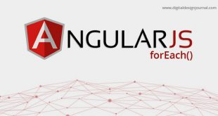 AngularJS forEach() Function