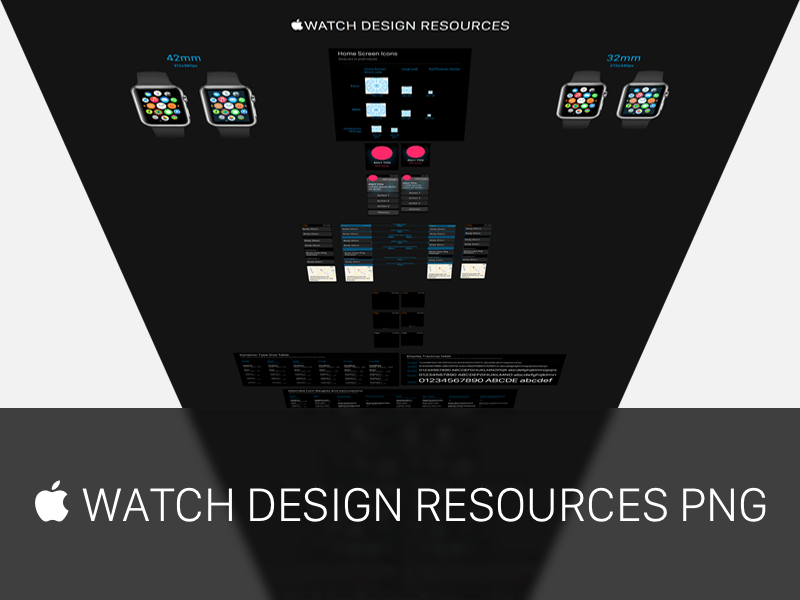 Apple Watch Design Resources