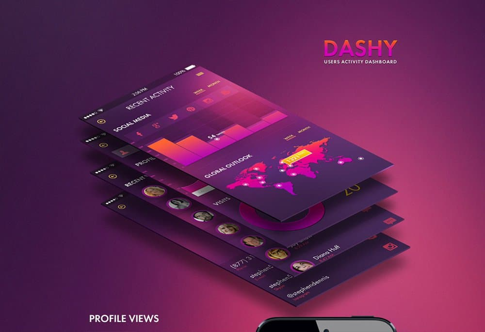 Dashy – Dashboard UI Design PSD
