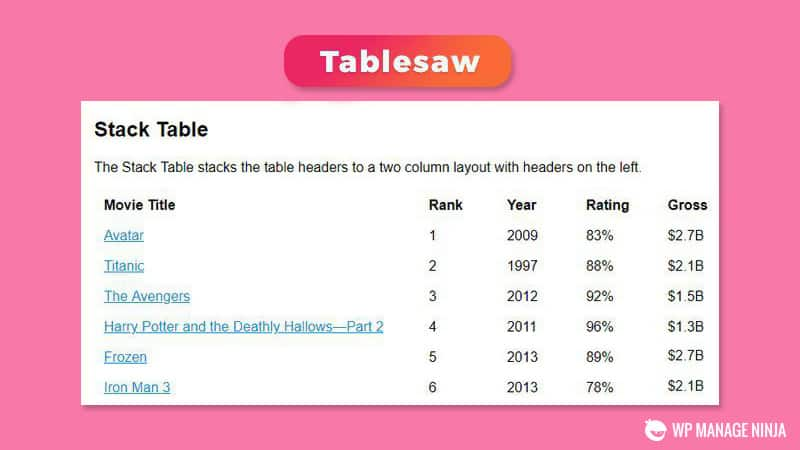 Tablesaw jQuery Plugin
