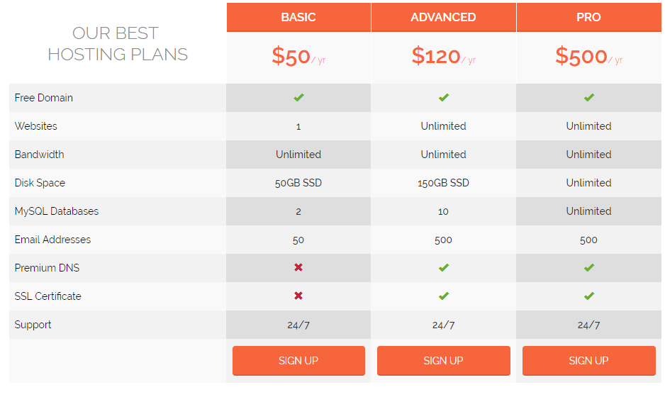 Free Pricing Table HTML Template Freebie