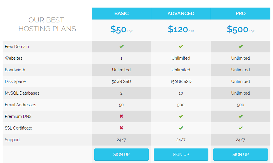 Free Pricing Table HTML Template