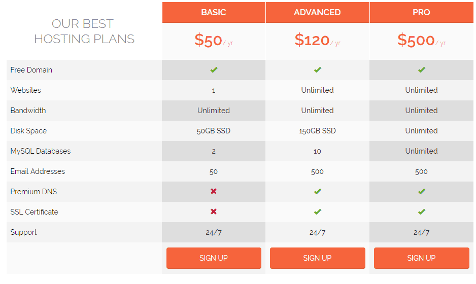 Free Hosting Pricing Table Template