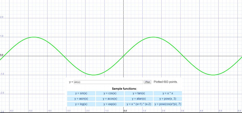 Gantt Chart Canva html5 canvas graphs and charts - tutorials & tools