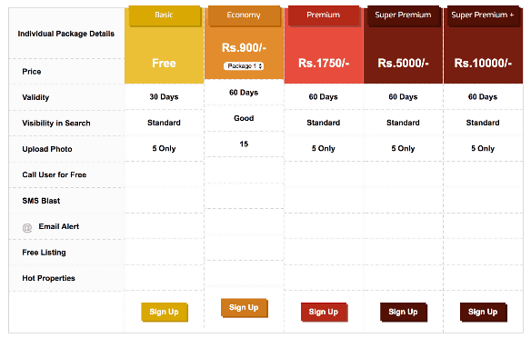 Free Colourful Pricing Table Template