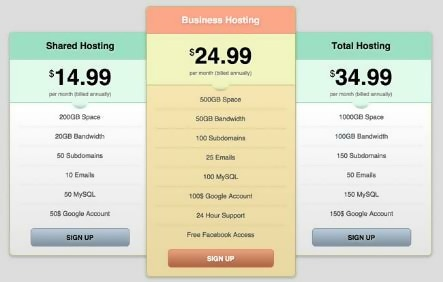 Free Modern and Clean HTML Pricing Table Template