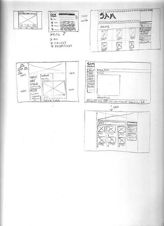 SAM-Website Sketches