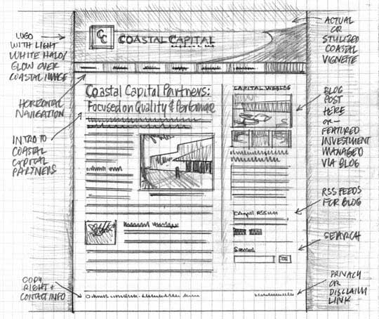 Coastal Capital Partners Wireframe Sketch