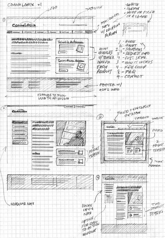 CommLogix Wireframe Sketch