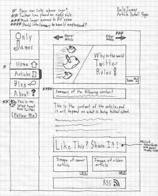 OnlyJames Wireframe Sketch of Article Detail