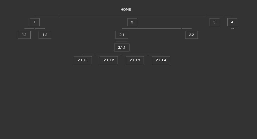Collapsible Tree Diagram Pure CSS